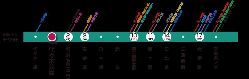 図 千代田 東京 路線 メトロ 線 東京メトロ 終電繰り上げへ